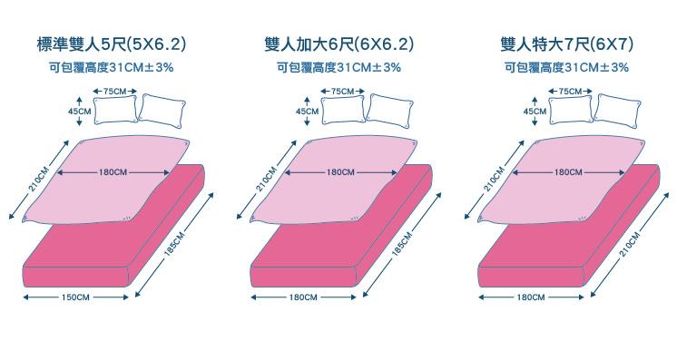 床組示意圖02-8